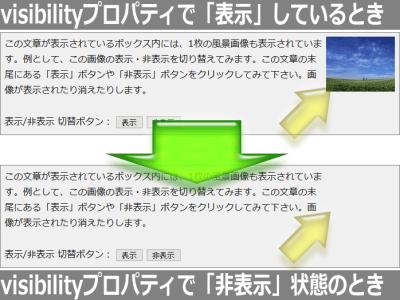 visibilityプロパティで表示/非表示を切り替えた場合